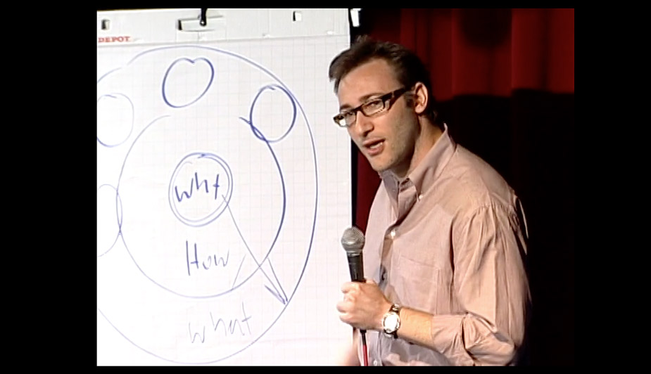 Start With Why Simon Sinek TED talk